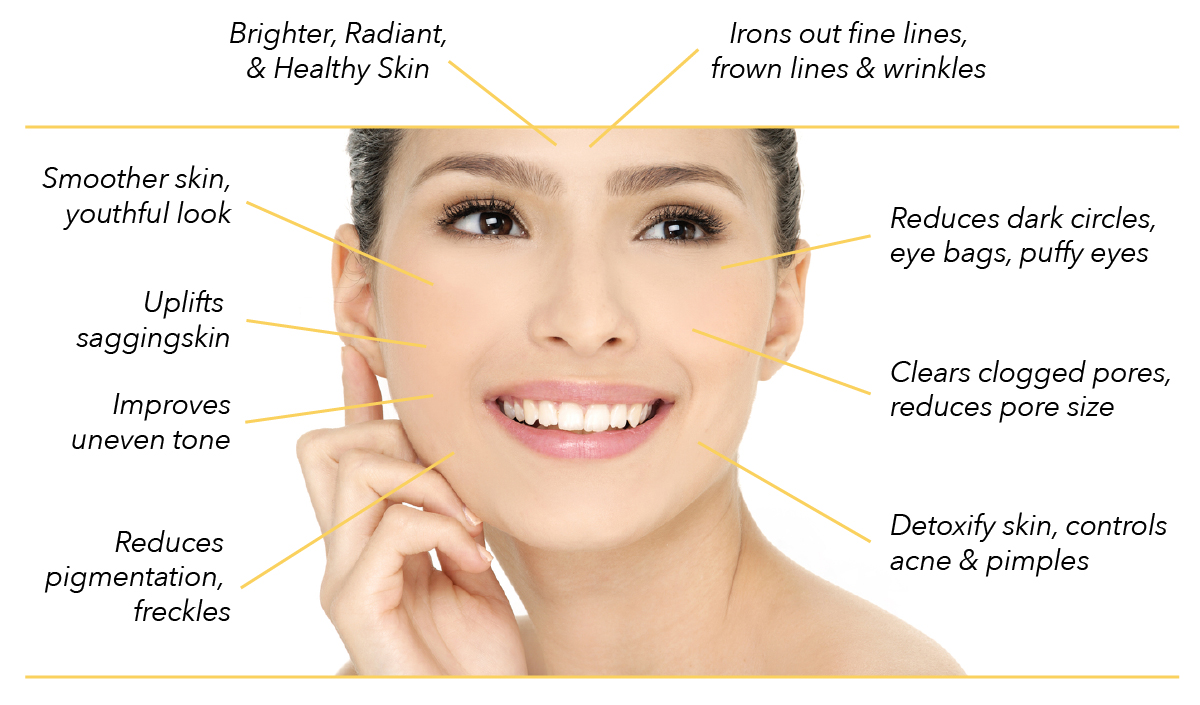 How to Take Care of Your Skin How to Take Care of Your Skin new picture